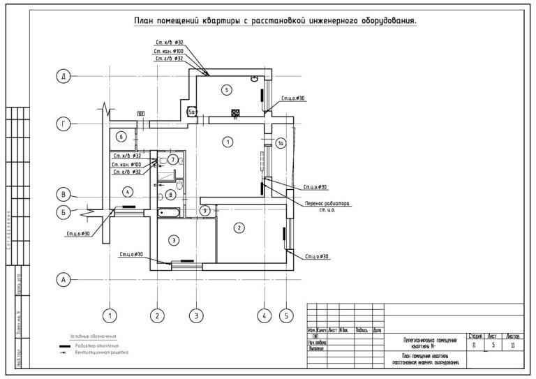 Ремонт квартир под ключ в Екатеринбурге Недорого и