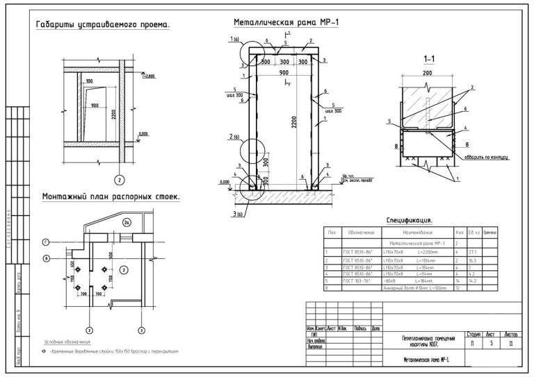 Дизайн 1 комнатной квартиры хрущевки для современного